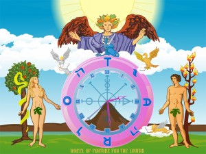 tarot-wheel-of-fortune-clock